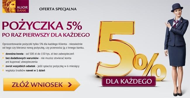 pozyczka_gotowkowa_na_dowod