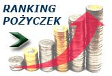 ranking szybkich pożyczek